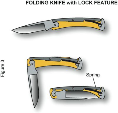 Folding Knife with Lock Feature___Understanding Bias Toward Closure and Knife Mechanisms
