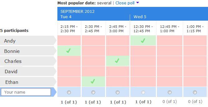 Doodle on varsin tunnettu nettisovellus, jolla voi järjestää tapaamisia tai kysellä sopivia ajankohtia mahdollisilta osallistujilta. Doodle on todella helppo käyttää ja hallinnoida, eikä tunnuksia …