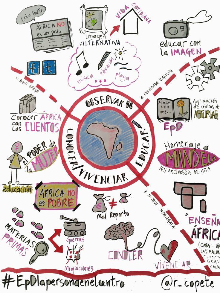 Mesa redonda: África en tres miradas #EpDlapersonaenelcentro #visualthinking @r_copete