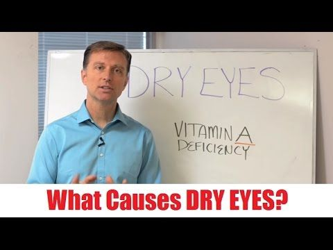 What Causes Dry Eyes