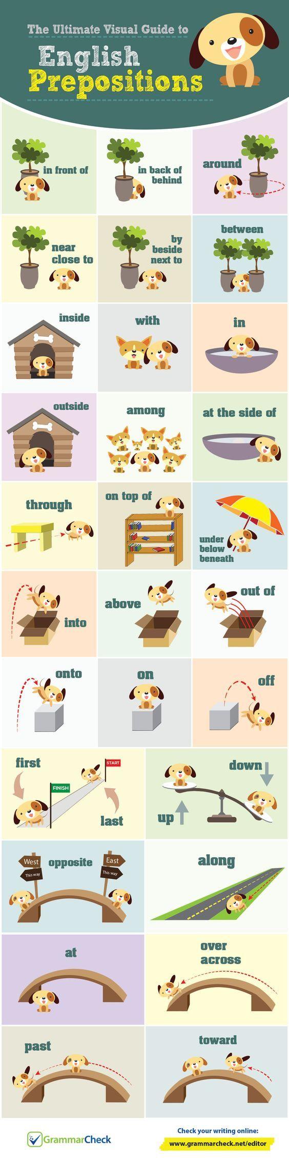 Guide to PREPOSITIONS #learnenglish