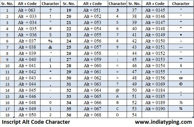 Inscript Typing Alt Code