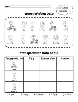 c144b7e079d3e050a56b1419135ff872--worksheets-for-kindergarten-teks Teks Math Worksheets For Kindergarten on writing numbers, spring addition, common core, end year,