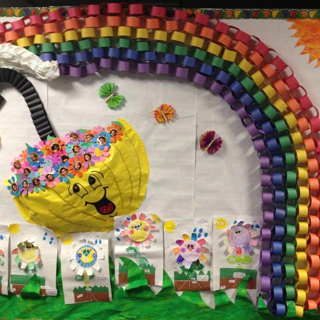 Spring Bulletin Board Idea For A Happy Classroom
