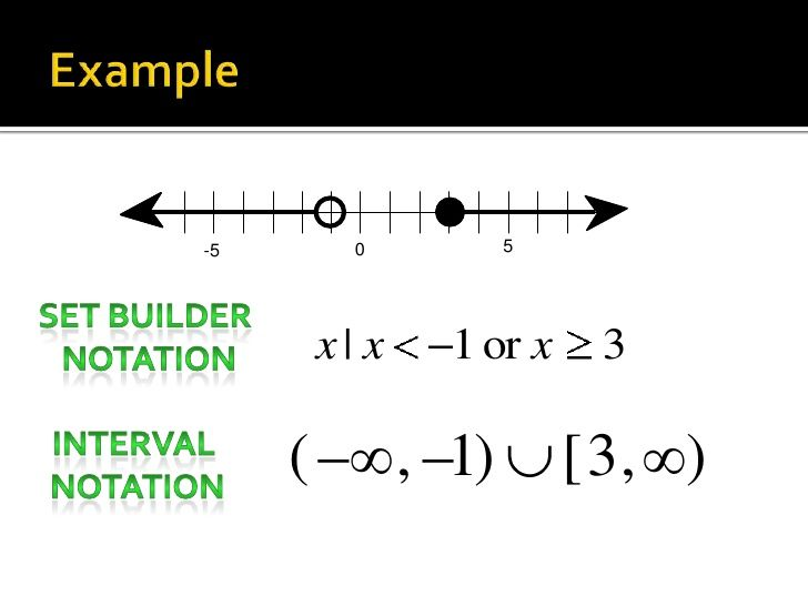 Neat Slide Share on Set Builder Notation vs Interval Notation.  Typically seen in Precalculus or even Algebra 2.