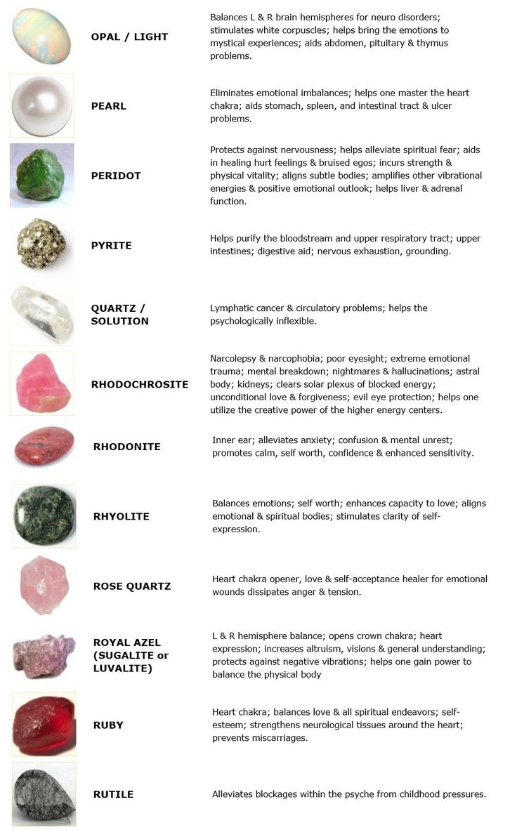 Guide To Crystals And Gemstones For Healing