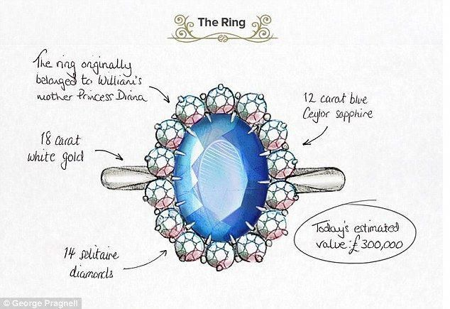 Family Heirloom Prince William Proposed To Kate With A Beautiful 12 Carat Blue Ceylon Sapphire Ring That Princess Diana Ring Royal Engagement Rings Diana Ring