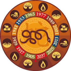 Chinese Zodiac Restaurant Placemat Internet Business Review