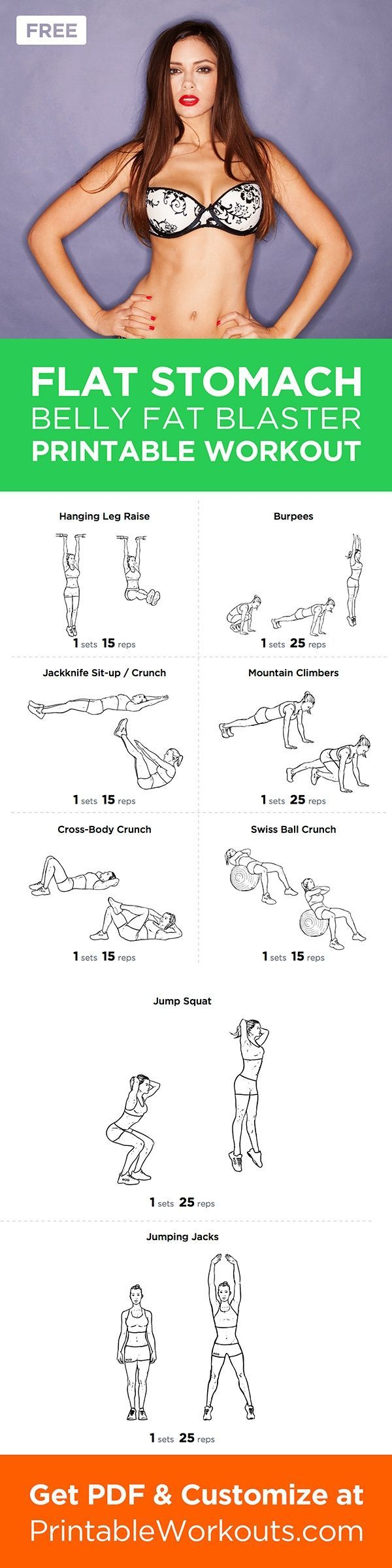 Get that six pack with these abdominal tips and exercises!
