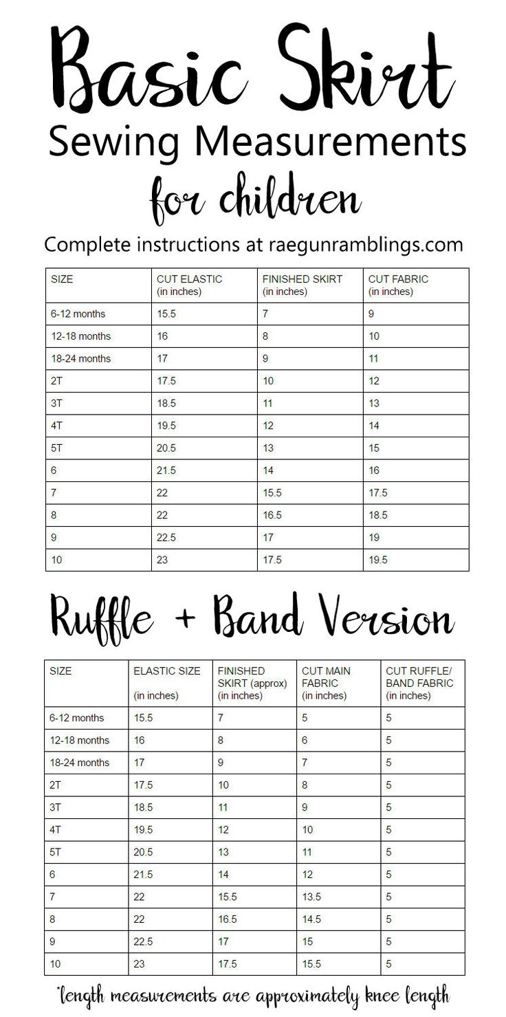 What to cut your fabric to and basic measurements for shirt lengths when sewing for children