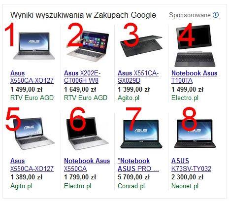 Zakupy Google czyli reklamy graficzne w wynikach wyszukiwania. Jakie są zalety reklam PLA (Product Listing Ads) oraz sposoby ich umieszczania.