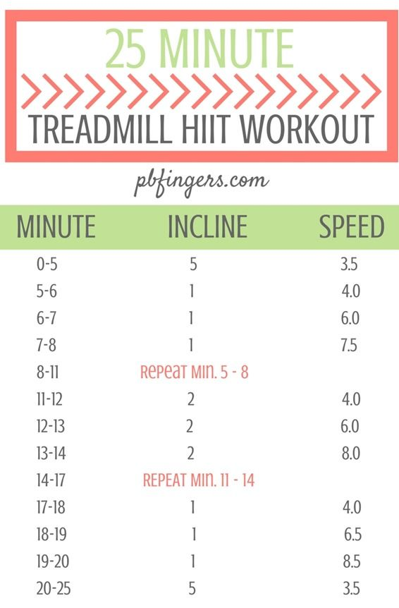 A challenging 25 minute treadmill HIIT workout that incorporates intervals to get your heart rate up and make you sweat in no time at all.