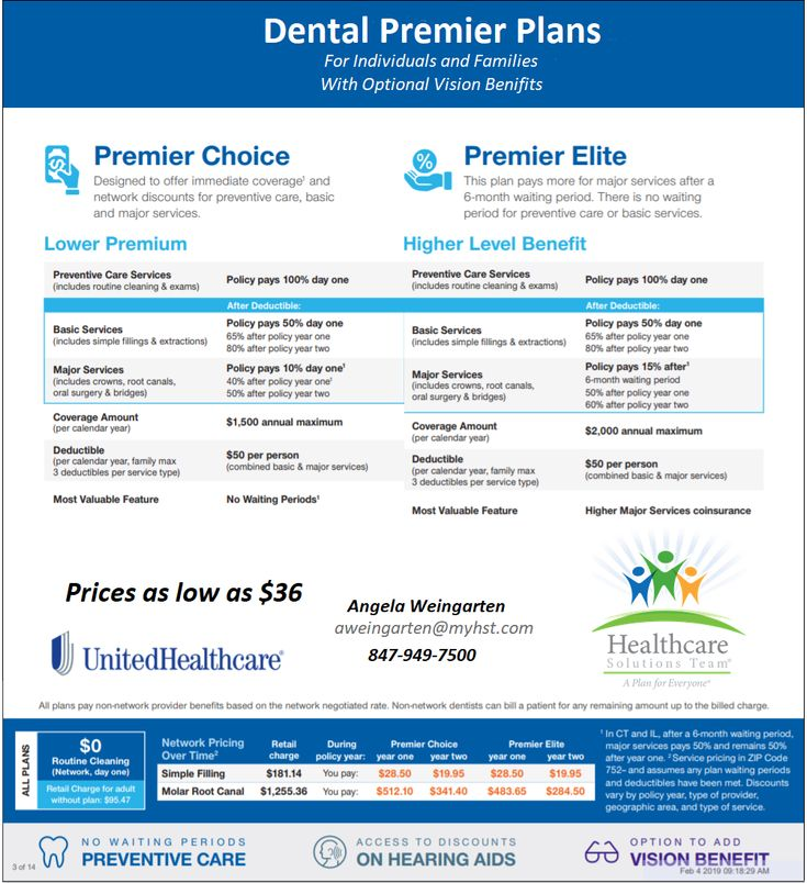 New Dental plans from United Health Care! Call for a quote