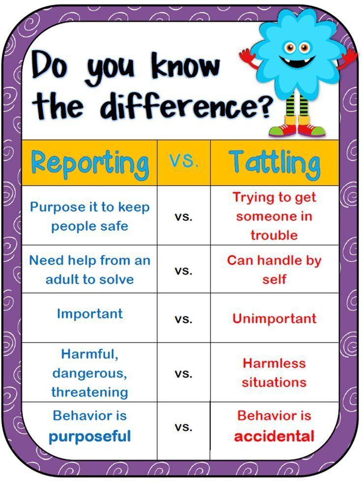Reporting vs Tattling poster freebie from Hooty's Homeroom blog