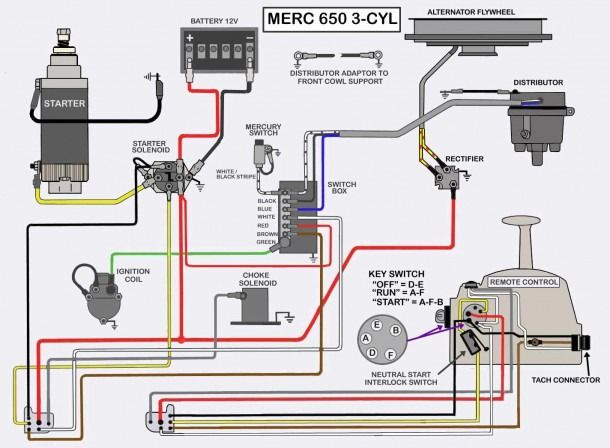 Mercury Ignition Switch Wiring Diagram Diagram Electrical Wiring Diagram Electrical Diagram