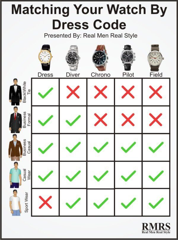 5 rules for matching a watch to your outfit