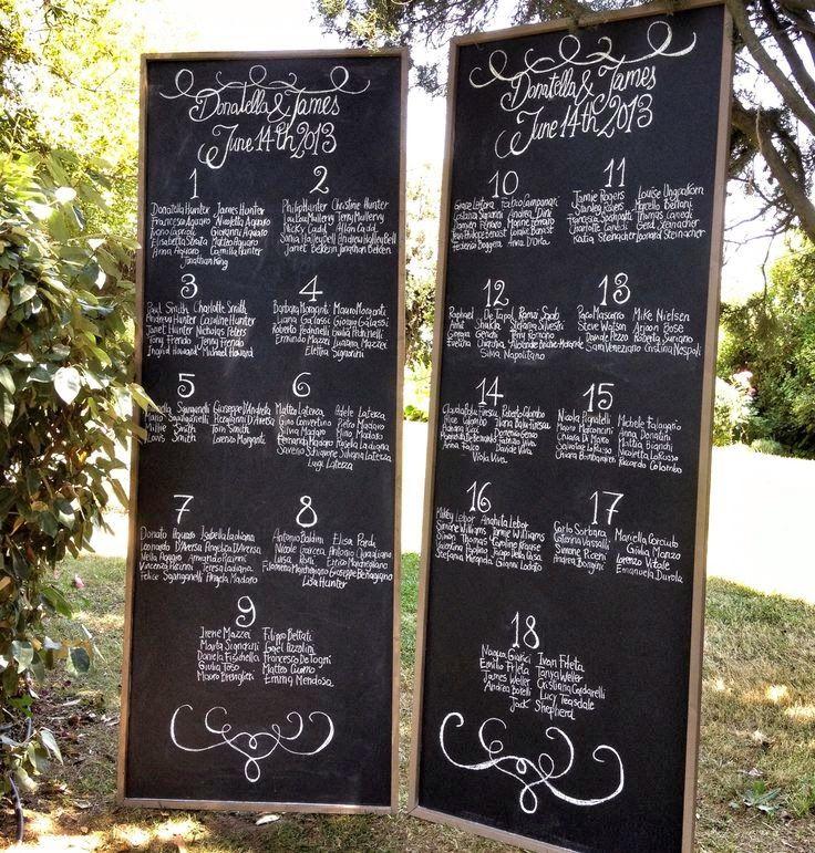 Asignar los asientos en una boda o celebración de forma creativa_pizarra | DEF Deco | Decorar en familia - Table plan