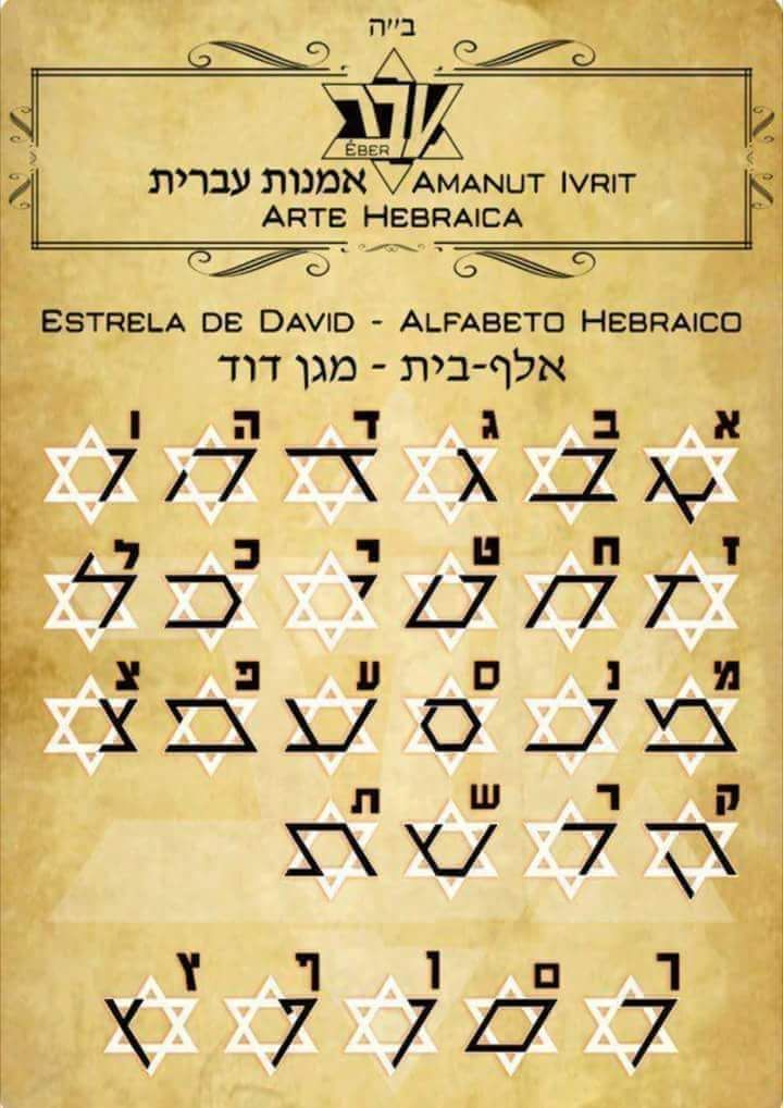Pin De Moon Roos Em Kabbalah Alfabeto Hebraico Alfabeto Hebraico