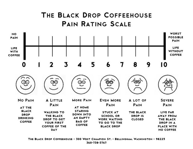 Best 25 rating scale ideas on pinterest pain scale for Description of tattoo pain