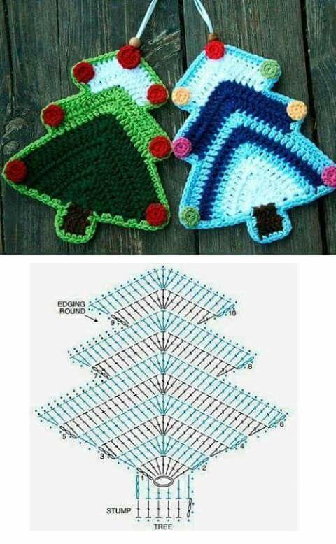 25 best Navidad crochet images on Pinterest | Christmas ornaments ...