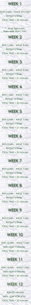 Beginner Running Training.  Instead of joining a gym I am going to do this running schedule.  By the end of June I should be running 20 minutes quite easily.