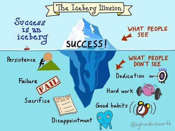 Success is an Iceburg --From Susan Barton dyslexia newsletter