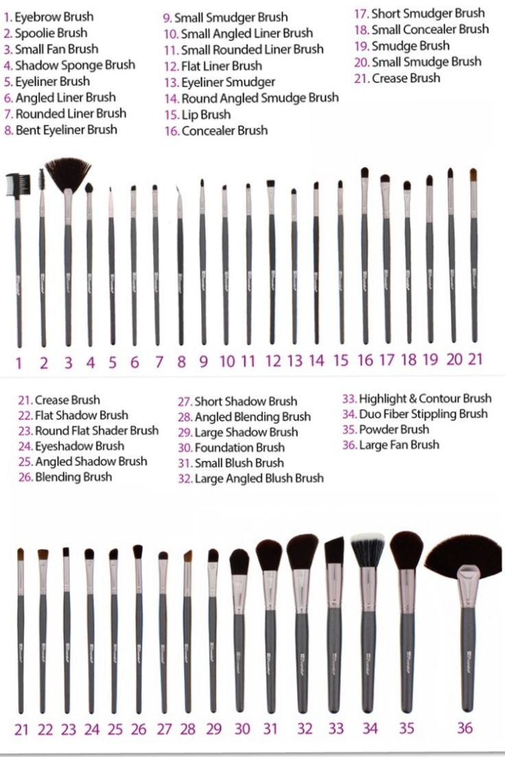 Clothing, Shoes & Jewelry - Women - makeup brushes - http://amzn.to/2jBdpzH