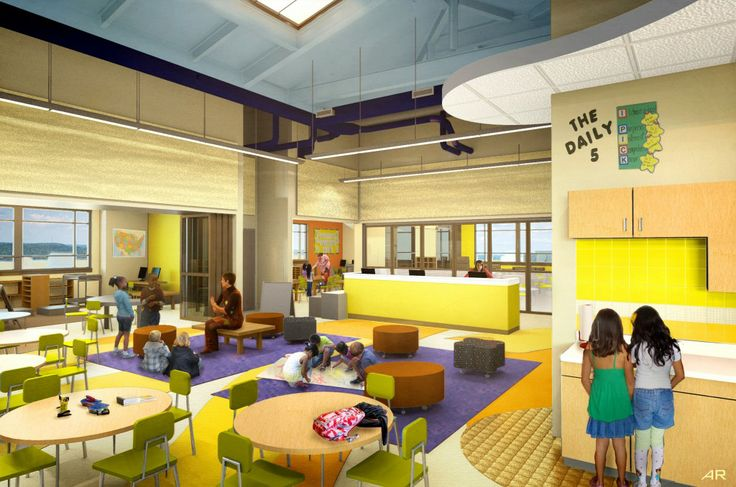 21st Century Classroom Design Ideas ~ St century elementary school design dodea delalio