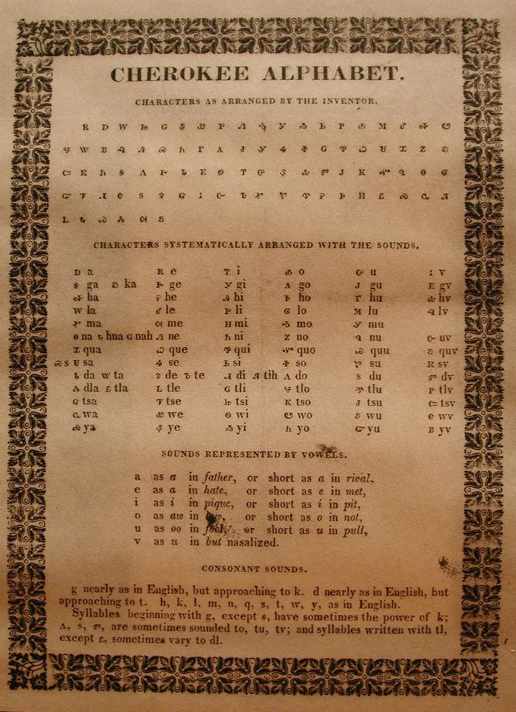 Cherokee Indian Symbols | posted by Suzanne McCarthy at 5:03 PM 0 comments
