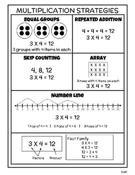 Multiplication Strategies And Daily Review Getting Ready For Staar Multiplication Teaching Multiplication Multiplication Strategies