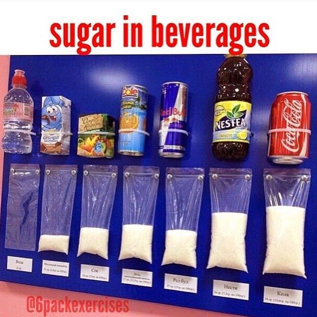 Check Out the Shocking Amount of Sugar in these Beverages | Nigerian: Breaking News In Nigeria | Laila's Blog