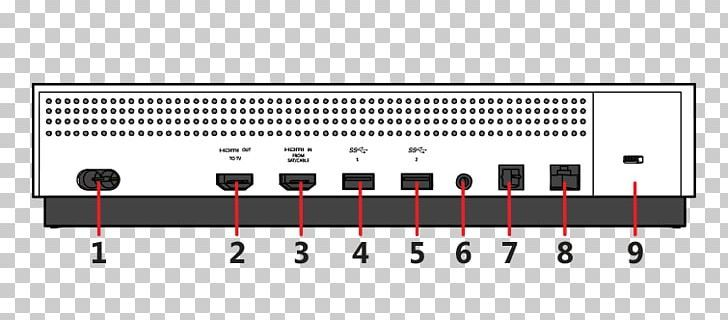 Kinect Xbox 360 Wiring Diagram Xbox One S Png Audio Equipment Audio Receiver Computer Port Electrical Wires Cable Electronic Xbox Kinect Xbox One Kinect