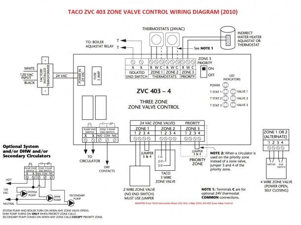 Weil Mclain Boiler Schematic Diagram In 2020 Diagram Heating Systems Home Electrical Wiring