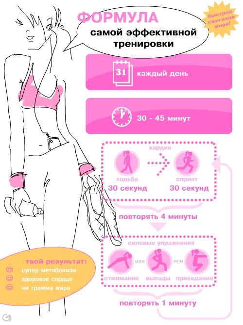 Занятия можно проводить в фитнес-центре (запрограммировав беговую дорожку), а летом лучше - на улице.Графика автора, MyCharm.ru