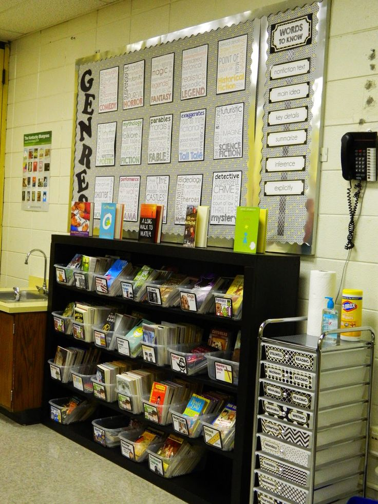 Classroom Ideas Year 1 ~ Th grade classroom book bin labels and genre posters on