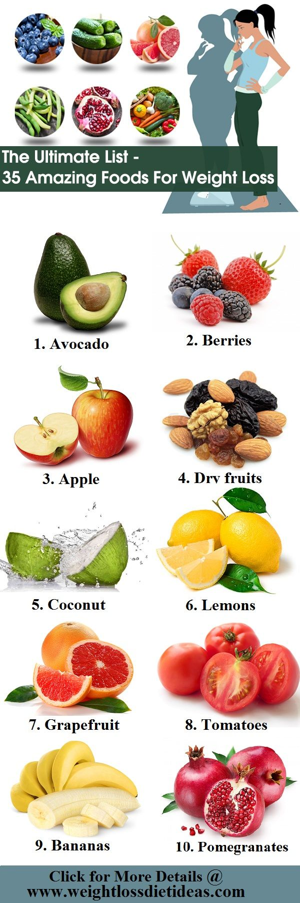 Healthy Foods For Weight Loss // In need of a detox? Get your teatox on with 10% off using our discount code 'PINTEREST10' at www.skinnymetea.com