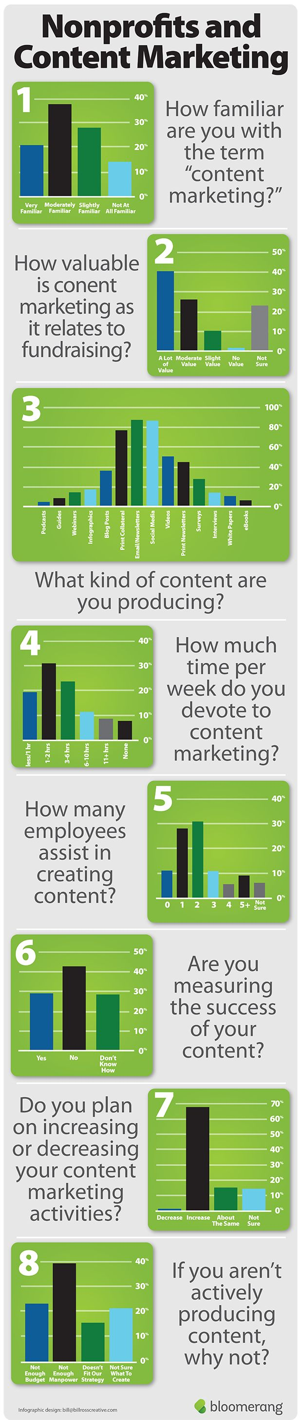 Nonprofits and content marketing #infografia #infographic #marketing