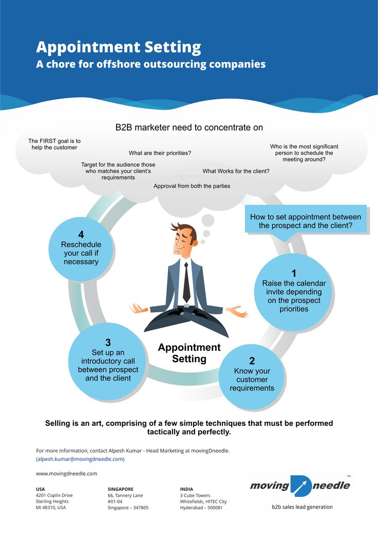 B2B Sales Lead Generation Press Releases Infographic