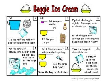 Here is a fun activity for any group of kids. This step-by-step recipe is in words and pictures so even beginning readers can follow along. Each ch...