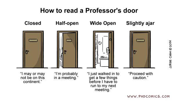 11/28/14 PHD comic: 'How to read a Professor's Door'