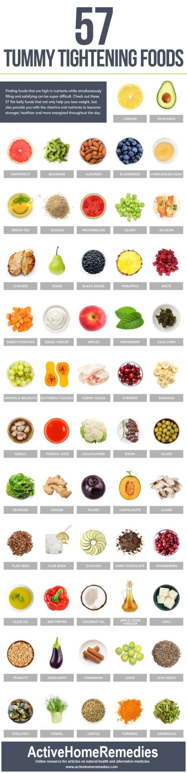 57 Tummy Tightening Foods - Sometimes, you cannot recognize the proper diet that is highly nutritious but you need to pursuit for it. Here we have chosen the 57 right foods that will help you all along the way for losing your weight and provide vitamins and minerals to your body to help you getting stronger and healthier mom or woman.