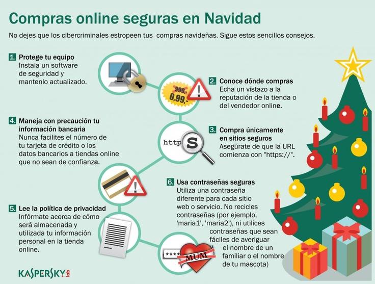 Cómo comprar online de forma segura – infografía
