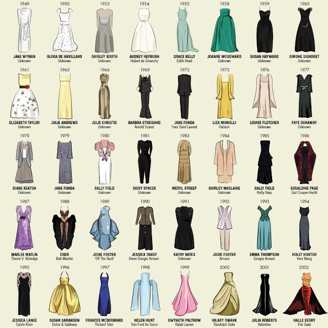 Kick Off Oscar Season With All the Best Actress Dresses
