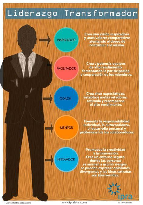 Resultado de imagen de liderazgo cooperativo