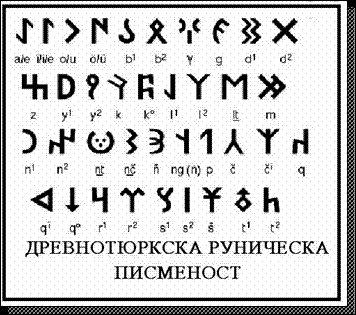 Гунны и образование евразийского суперэтноса. Тюркский каганат и Великая Болгария
