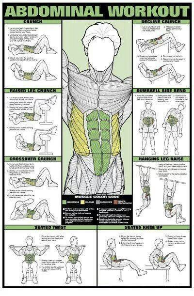 Abs workout de