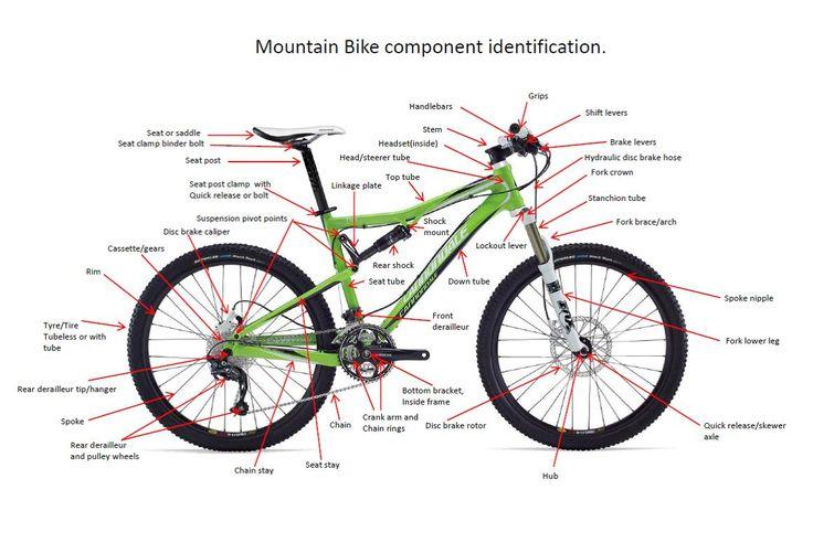 mtb-component-guide-2.jpg (1160×790)