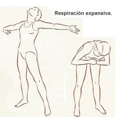 Qué es la respiración expansiva en yoga - Trucos y consejos