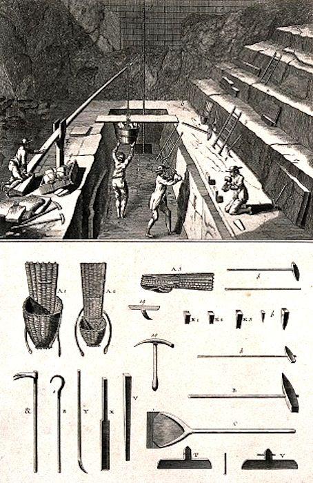 Добыча сланца в Северном Уэльсе (XVII век)