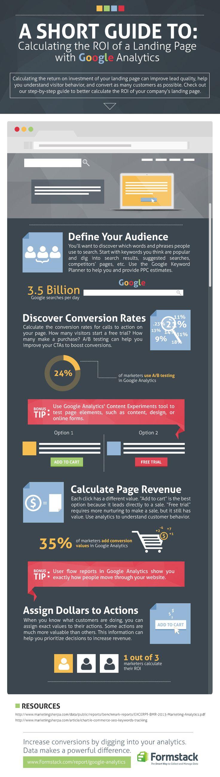 Calcular o ROI de uma Landing Page com Google Analytics